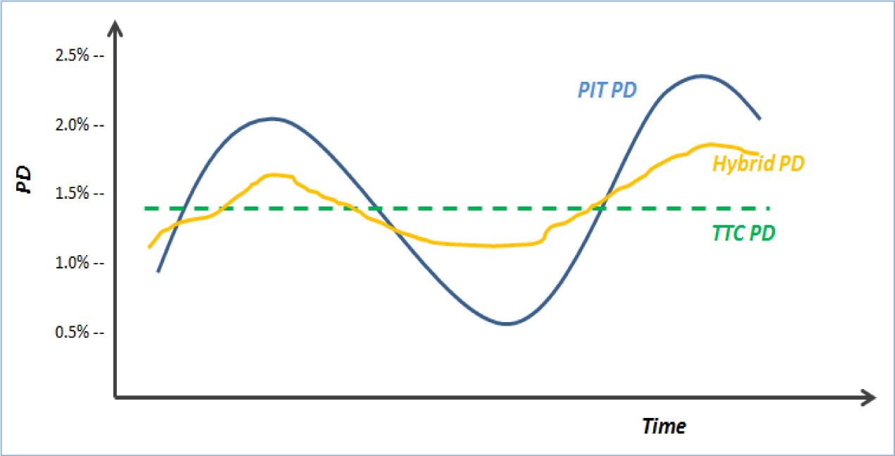 pit_pd_graph