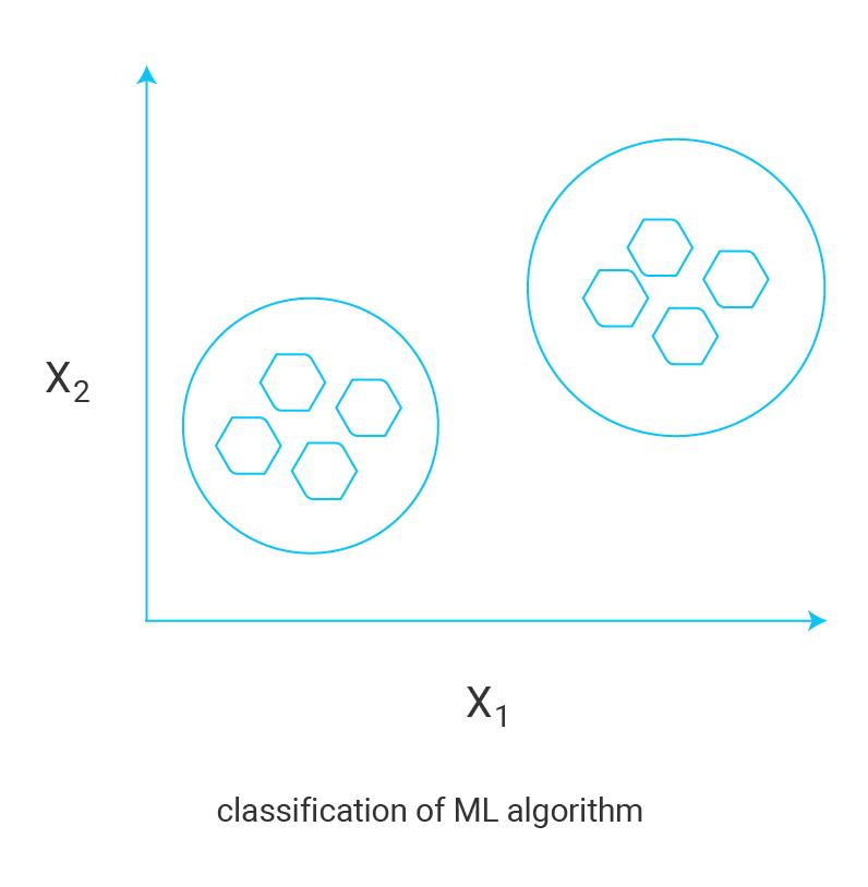classification-of-ML-algorithm_21